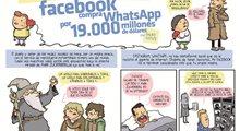 Facebook compra WhatsAPP
