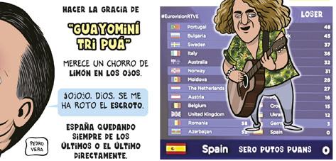 Ranciofacts  Eurovisión