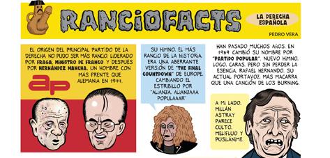 Ranciofacts derecha española