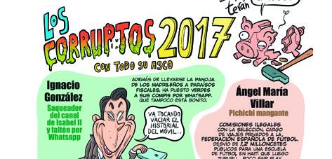 Los corruptos de 2017
