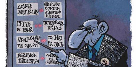 El juiciómetro español